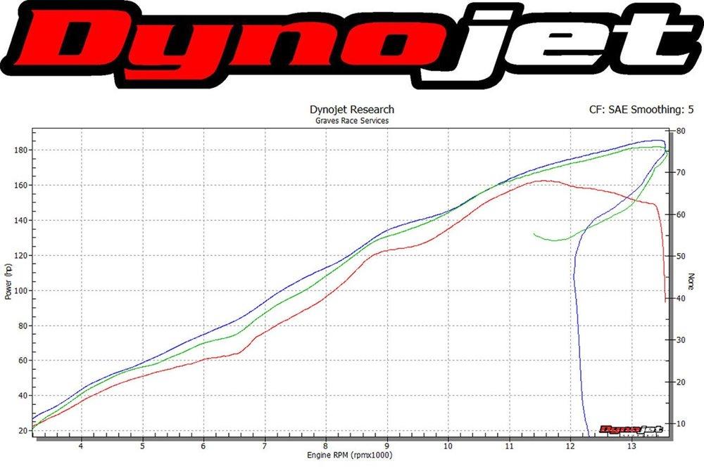 Титановая выхлопная система  Graves Motorsports для Kawasaki ZX-10R 2016-2017