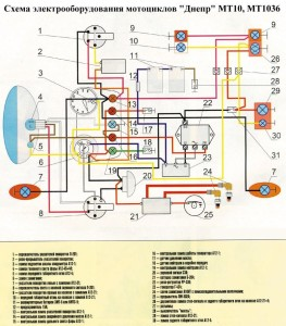 """Схема электрооборудования мотоциклов """"Днепр"""" МТ 10 и МТ 10 36"""
