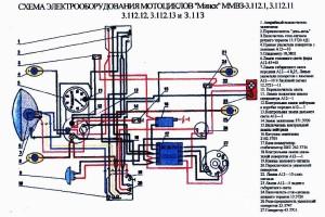 Схема электрооборудования мотоциклов Минск