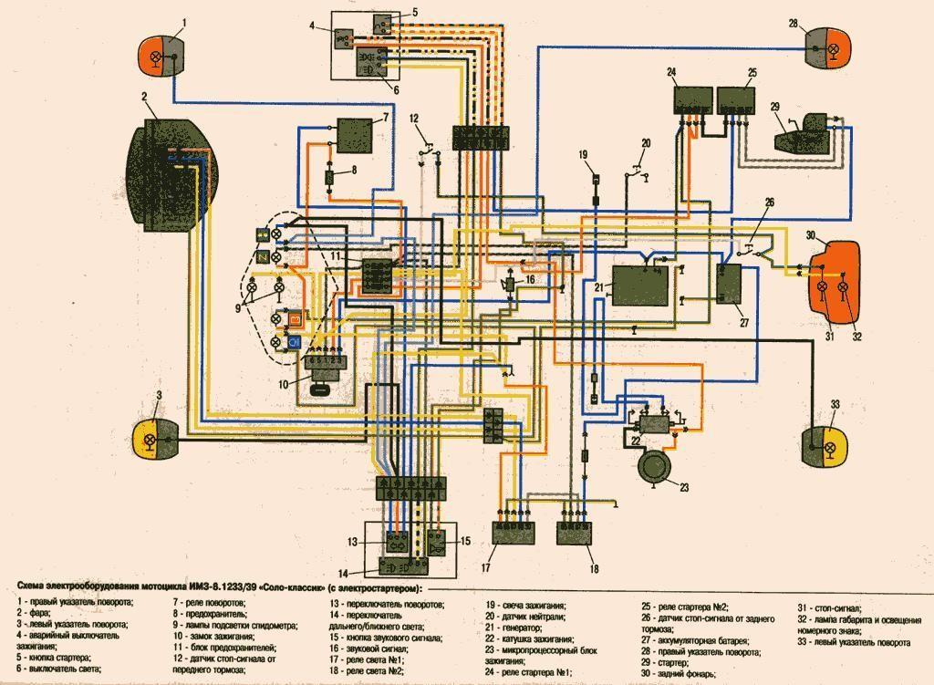 Схема электрооборудования мотоциклов Урал ИМЗ-8 1233/39 Соло-классик