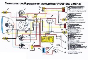 Схема электрооборудования мотоциклов Урал M67, M67-36