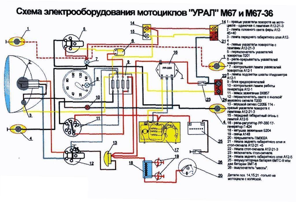 Как сделать мопед схема