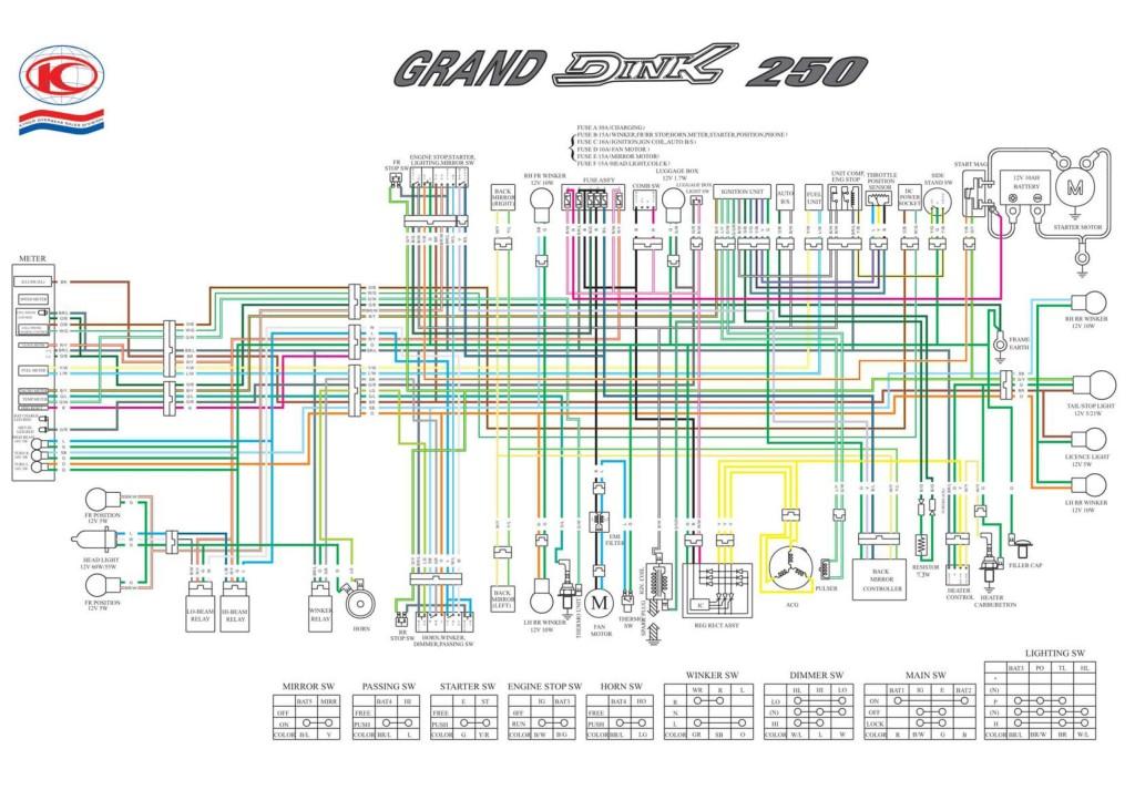 Схема проводки в скутере