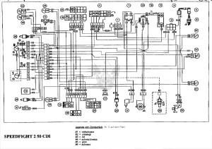 Схема электрооборудования скутеров Peugeot Speedfight 2