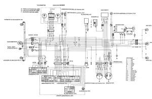 Схема электрооборудования мотоциклов Suzuki GN 400