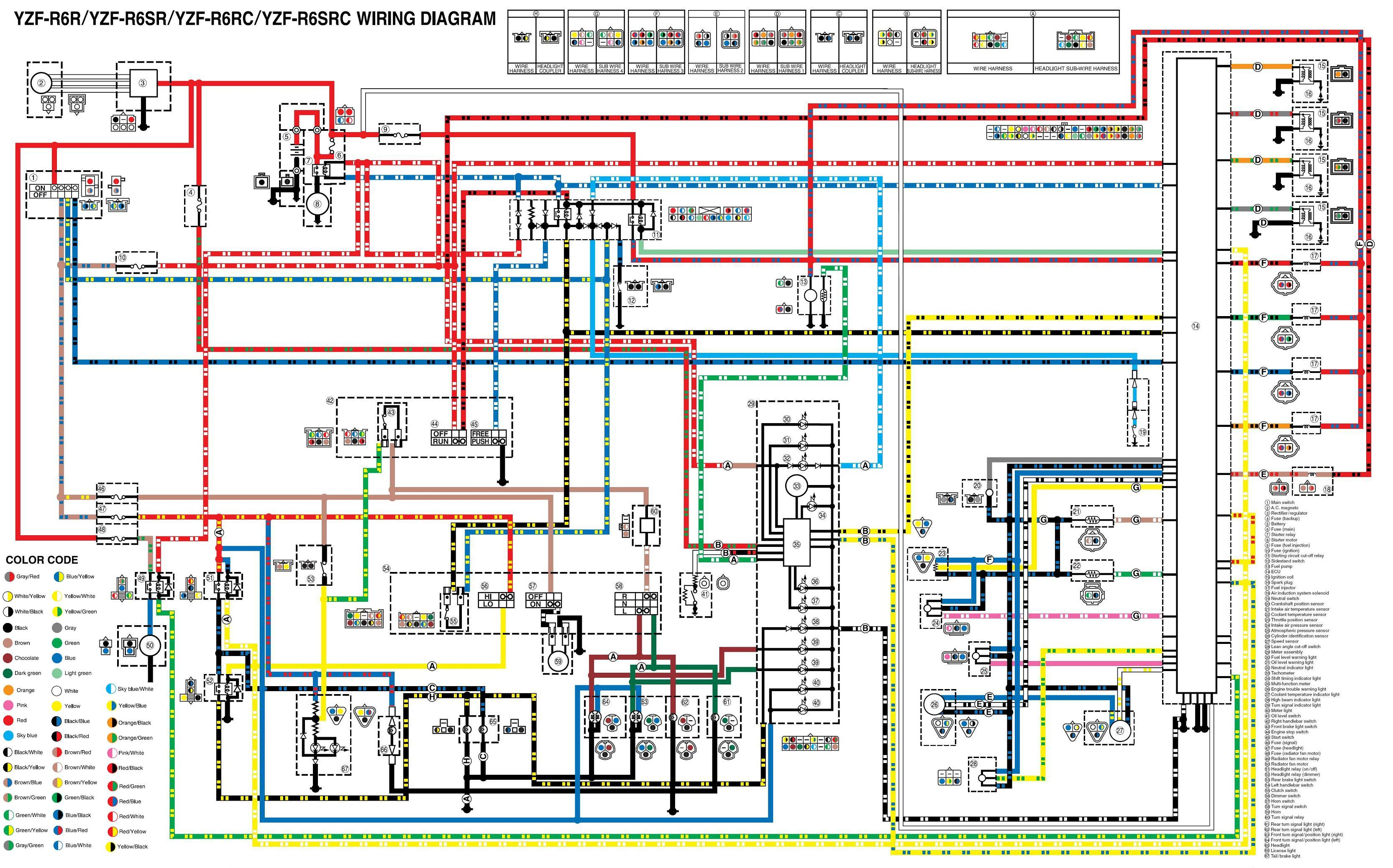 r6r wiring diagram rr wiring diagram rr database wiring diagram images translogic micro dash