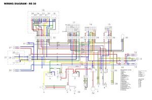 Схема электрооборудования мотоциклов Aprilia RS 50 в цвете