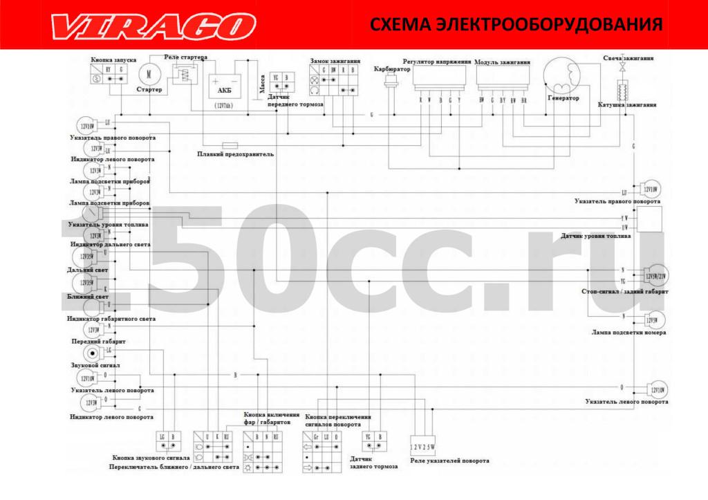 електро схема скутер ирбис150 Сосновый Туапсе