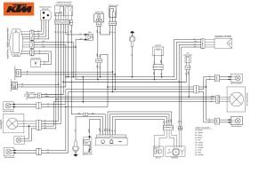 Схема электрооборудования мотоциклов KTM EXC 125-300 2006