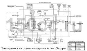 Электрическая схема мотоцикла Atlant Chopper