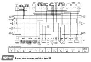 Схема электрооборудования скутеров Patron Major 150