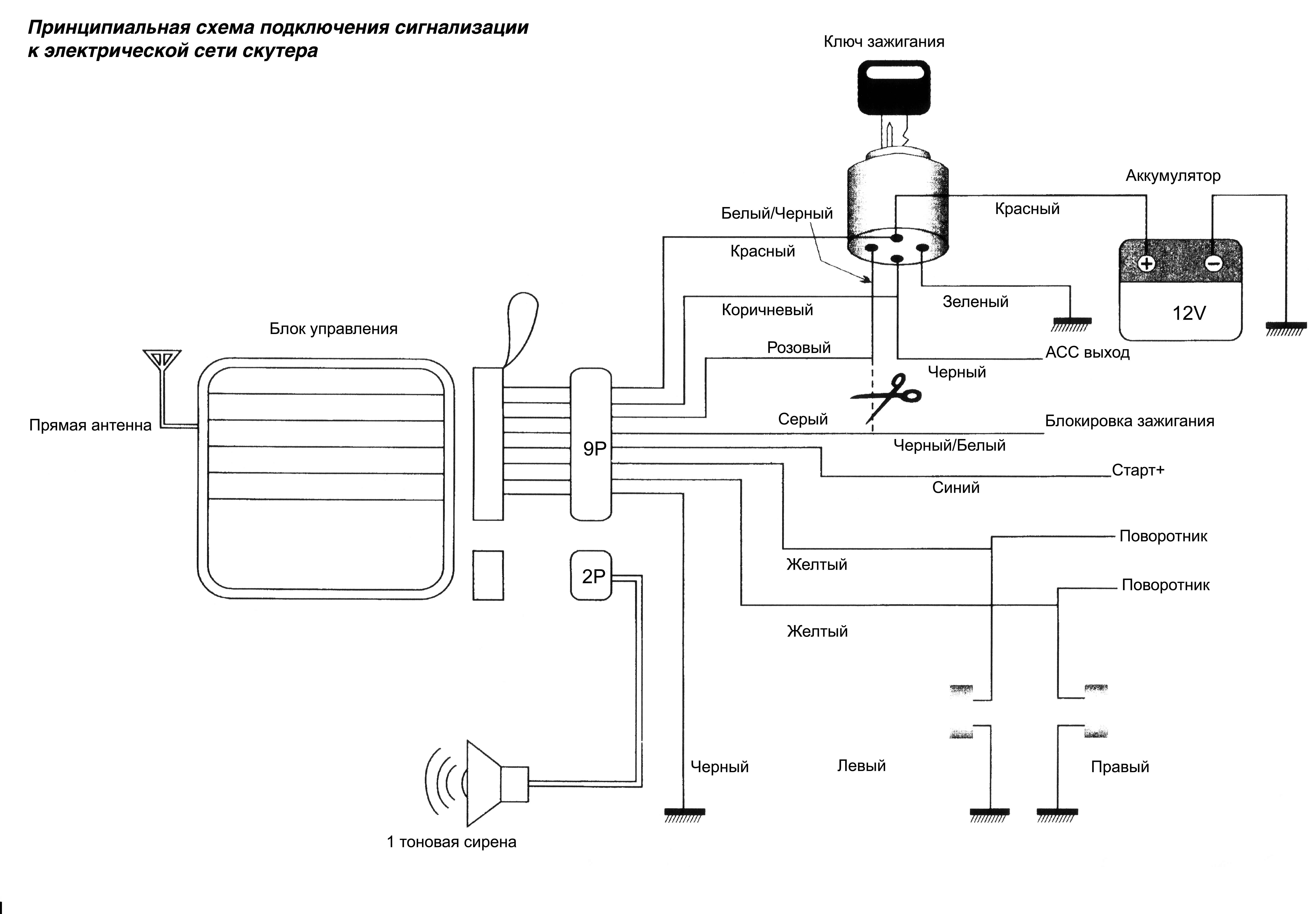 Схема сигналки в скутер