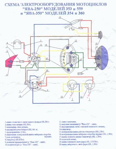 Схема электрооборудования мотоциклов Ява-250 (модели 353 и 559) и Ява-350