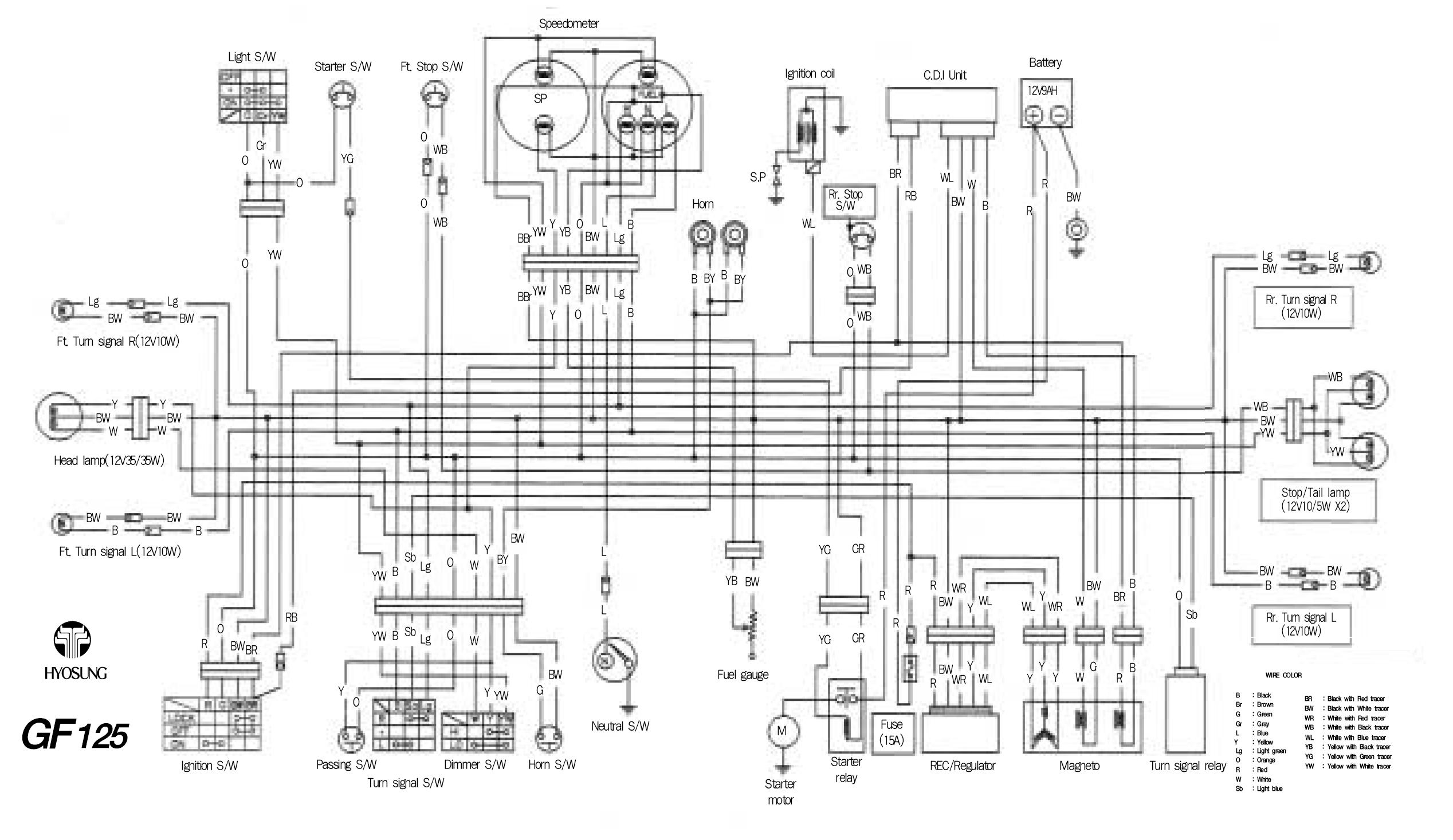 Схема электрооборудования мотоциклов Hyosung GF 125