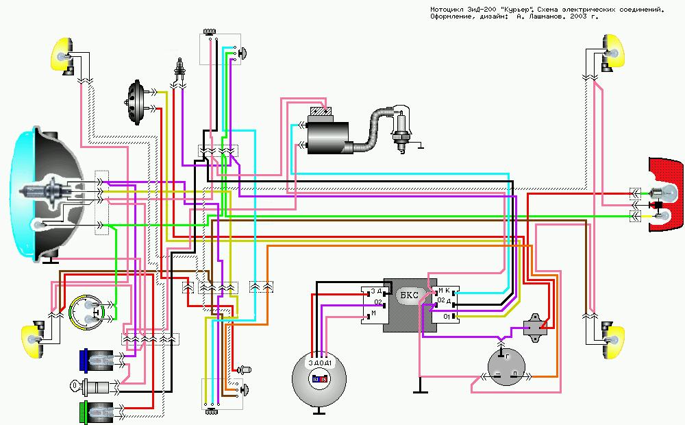Схема электрооборудования мотоциклов ЗиД 200 Курьер