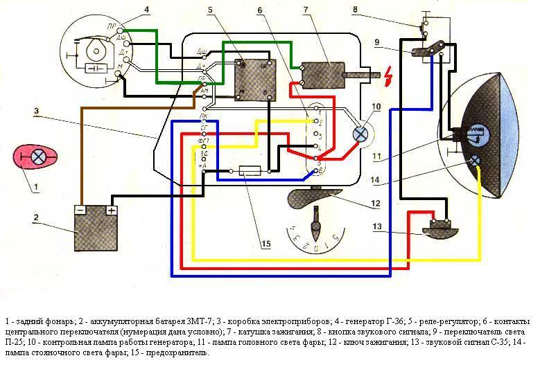 Схема электрооборудования мотоциклов ИЖ 49