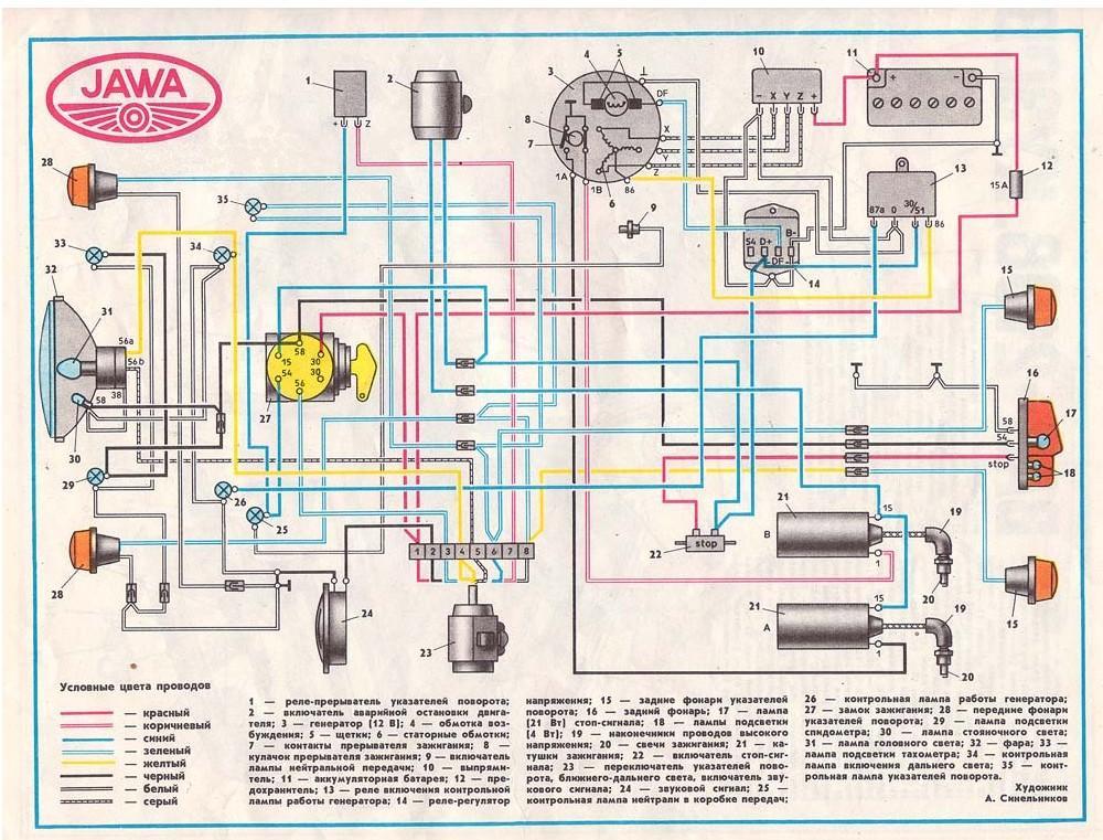 Схема электрооборудования мотоциклов Ява-350 (модели 368)