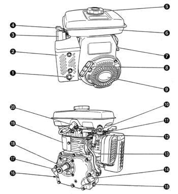 Robin Subaru EY15 EY20 EY28