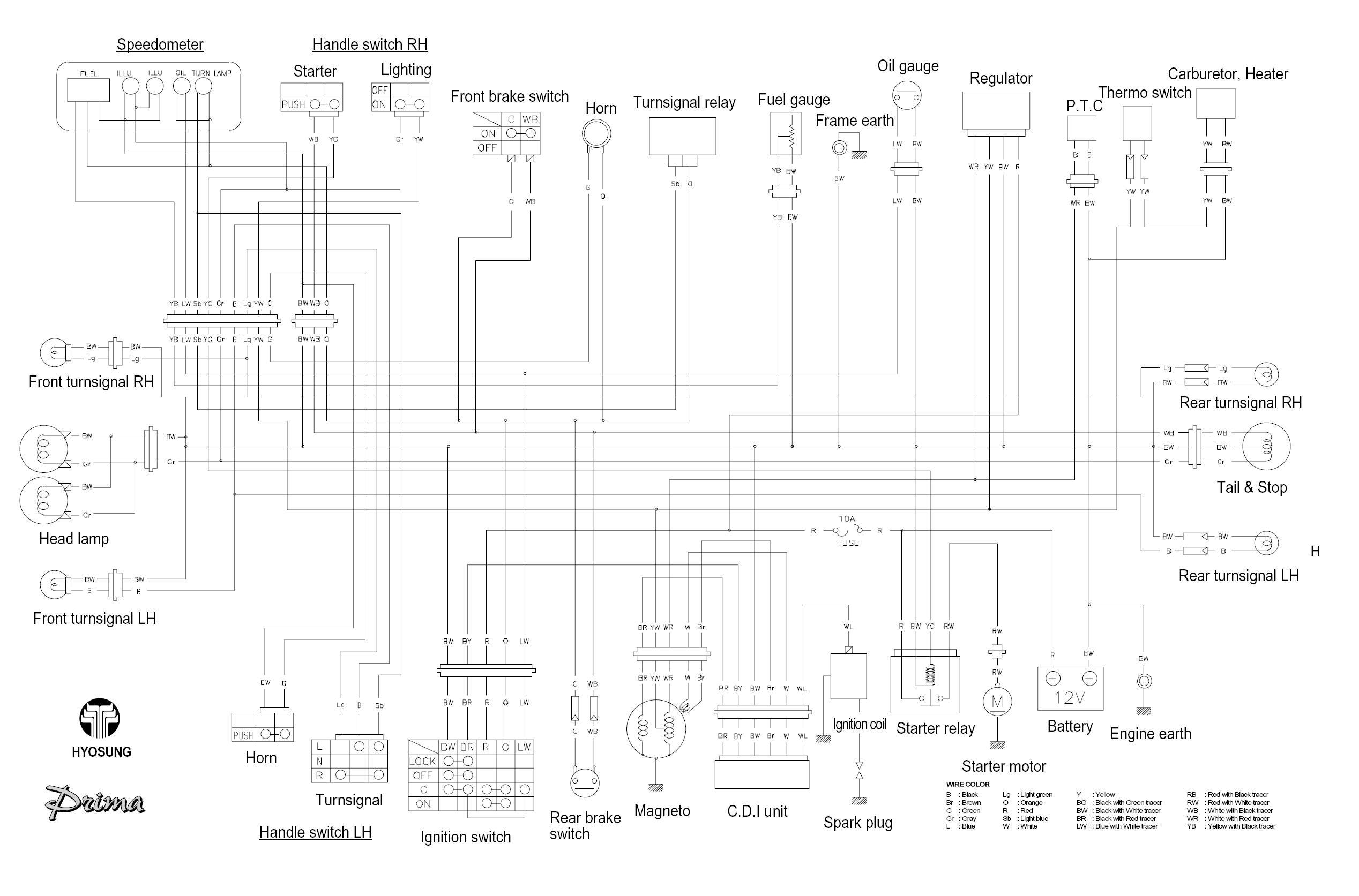 Схема электрооборудования скутеров Hyosung SF50 Prima