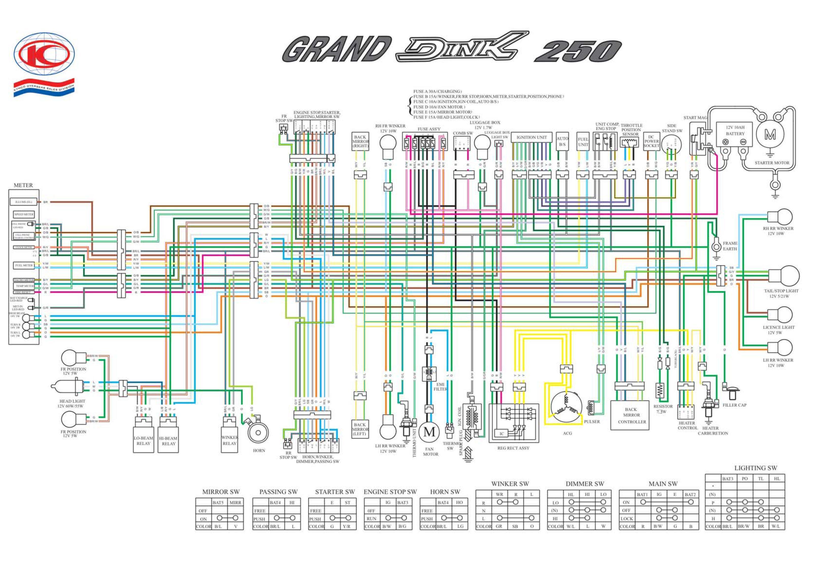 Схема электрооборудования скутеров Kymco Grand Dink 250 GD250