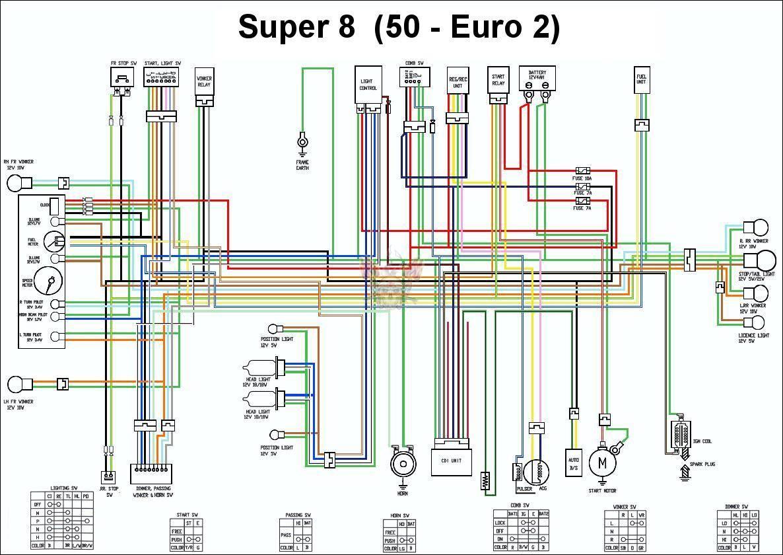 Схема электрооборудования скутеров Kymco Super 8 50 Euro 2