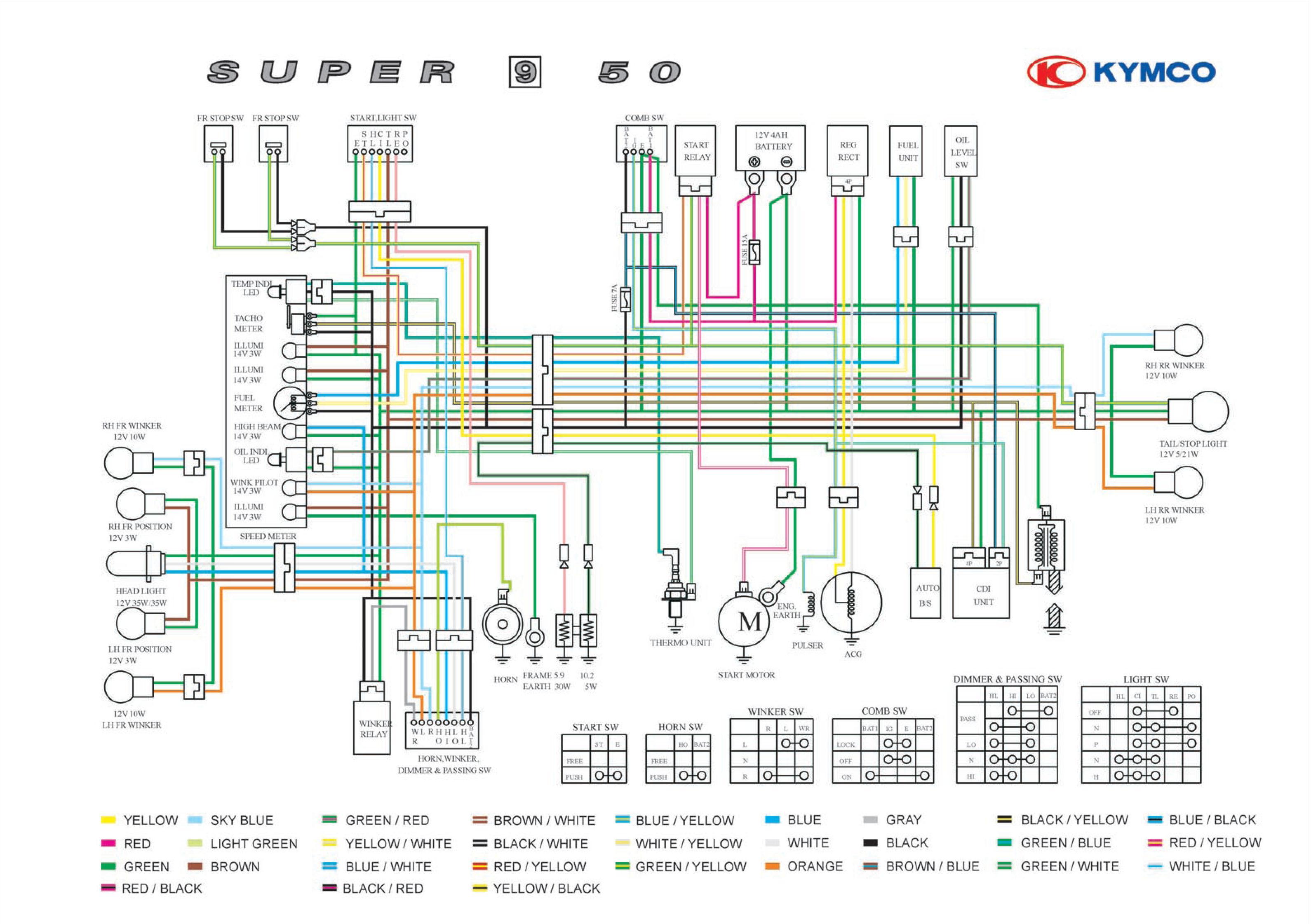 Схема электрооборудования скутеров Kymco Super 9 50