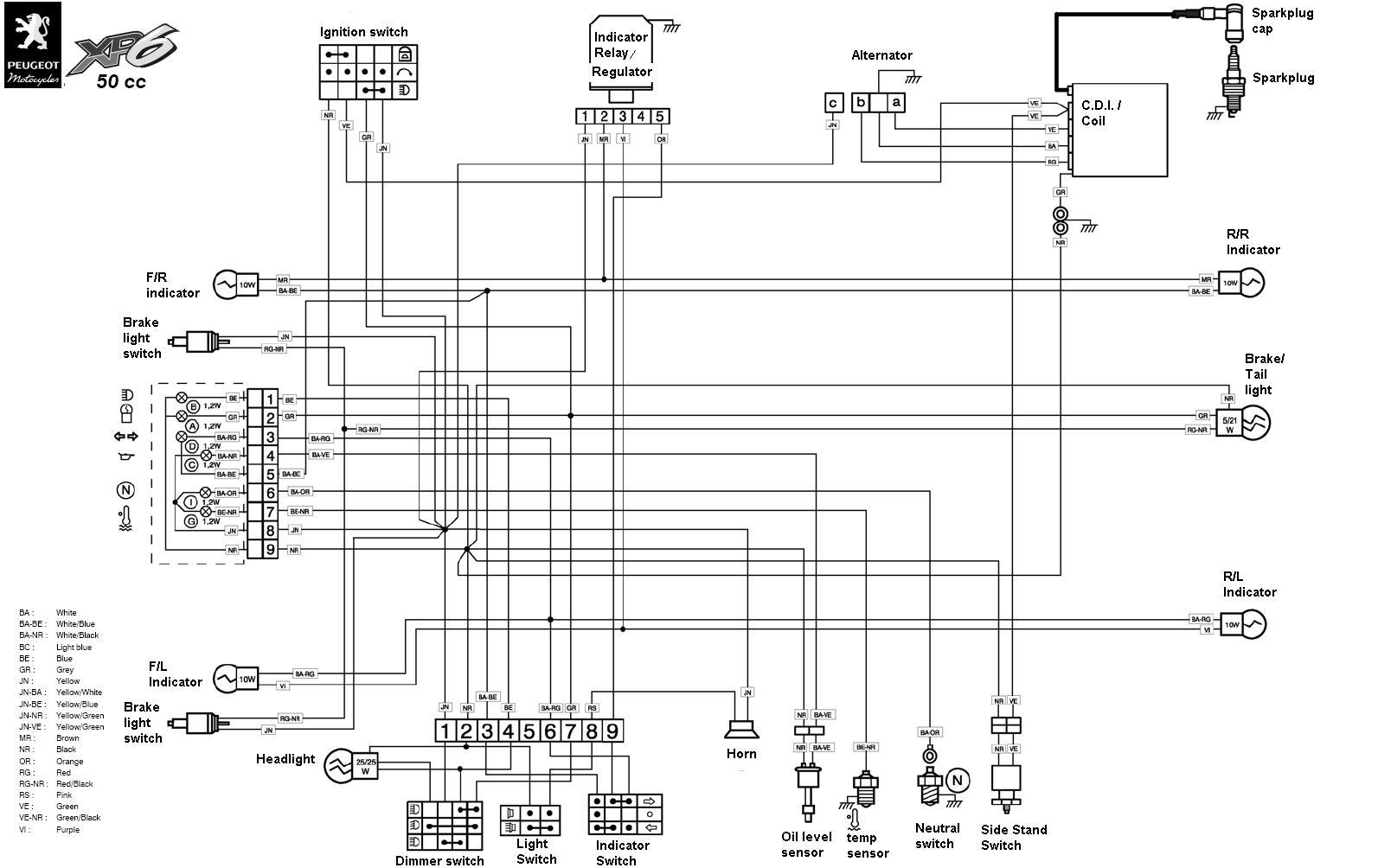 Схема электрооборудования мотоциклов Peugeot XP6 50cc