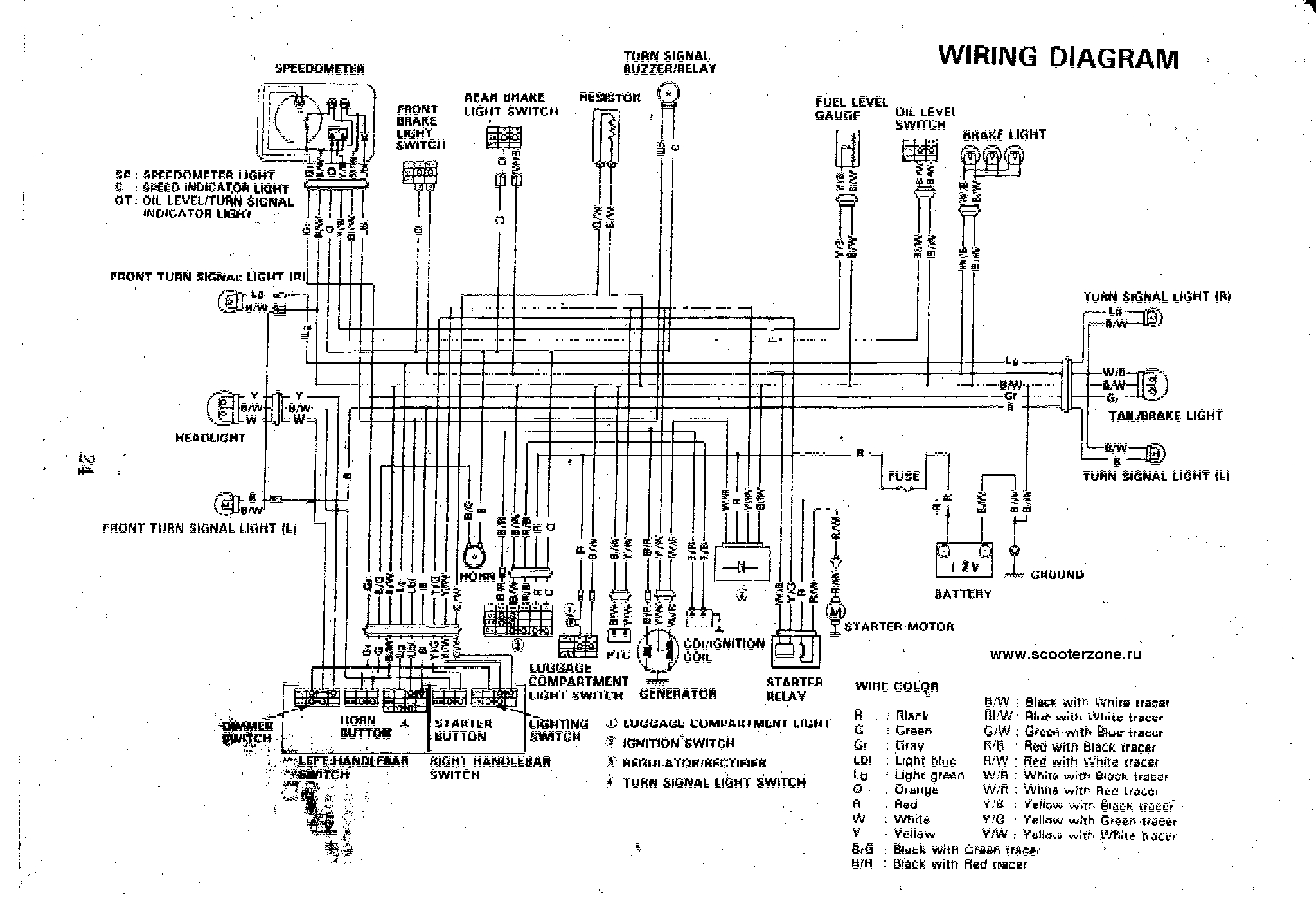 Схема электрооборудования скутеров Suzuki Address