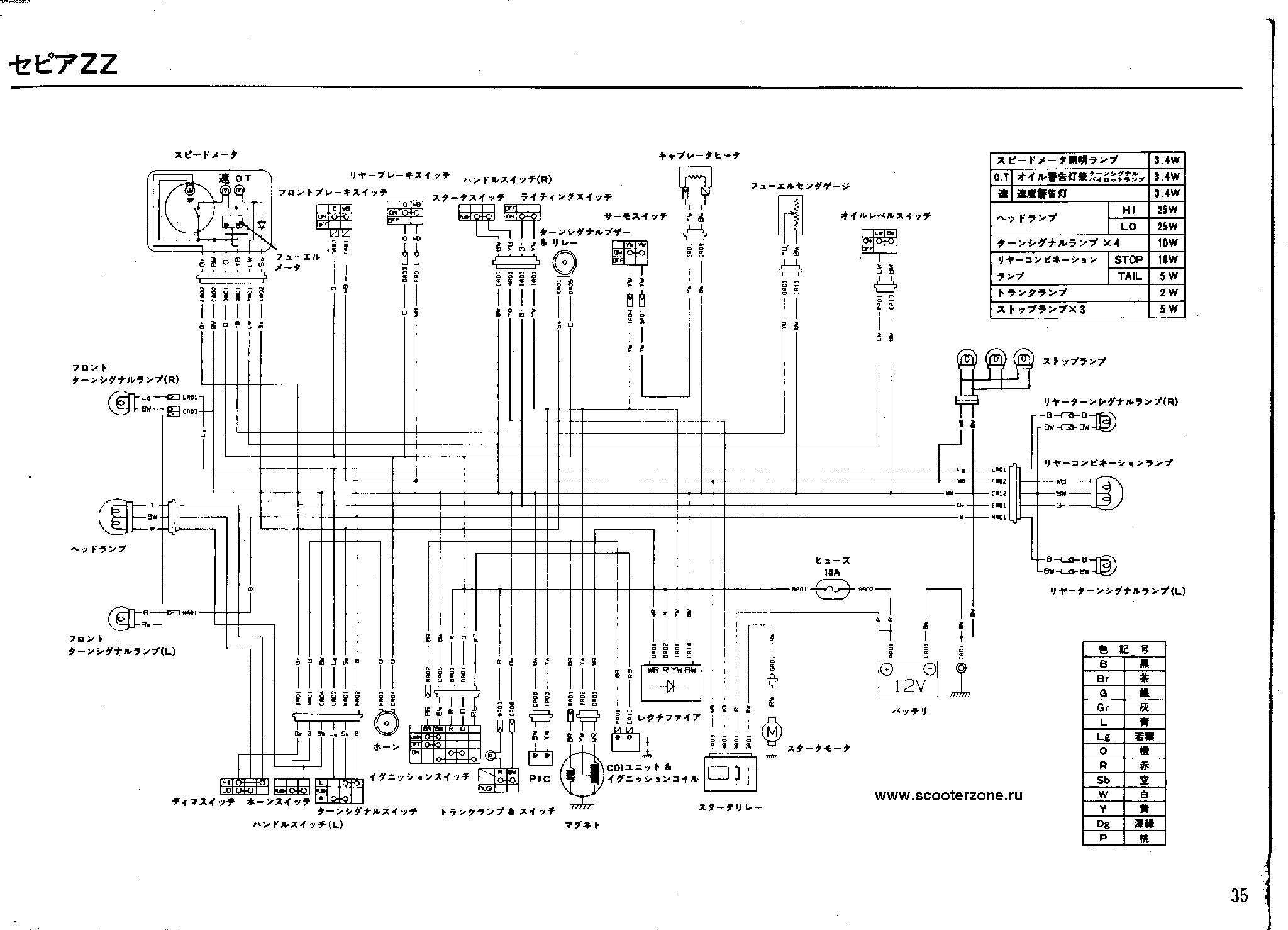Схема электрооборудования скутеров Suzuki Sepia ZZ
