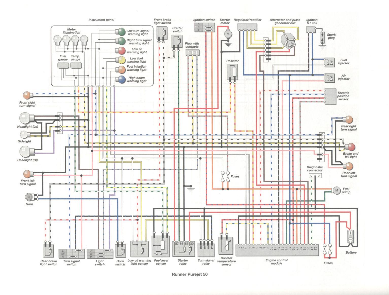 Схема электрооборудования скутеров Gilera Runner 50 Purejet