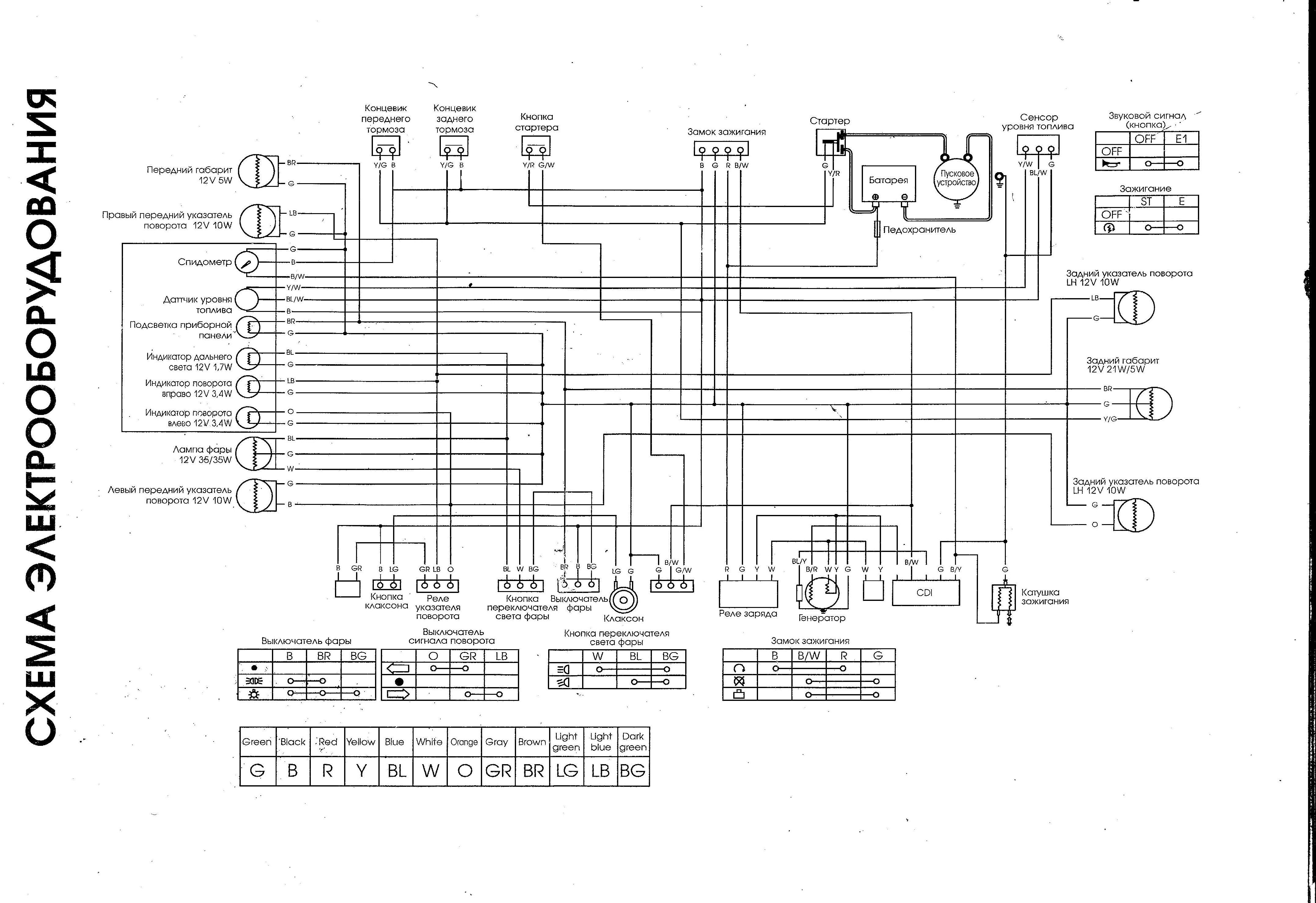 Схема электрооборудования скутеров Reggy Fantom