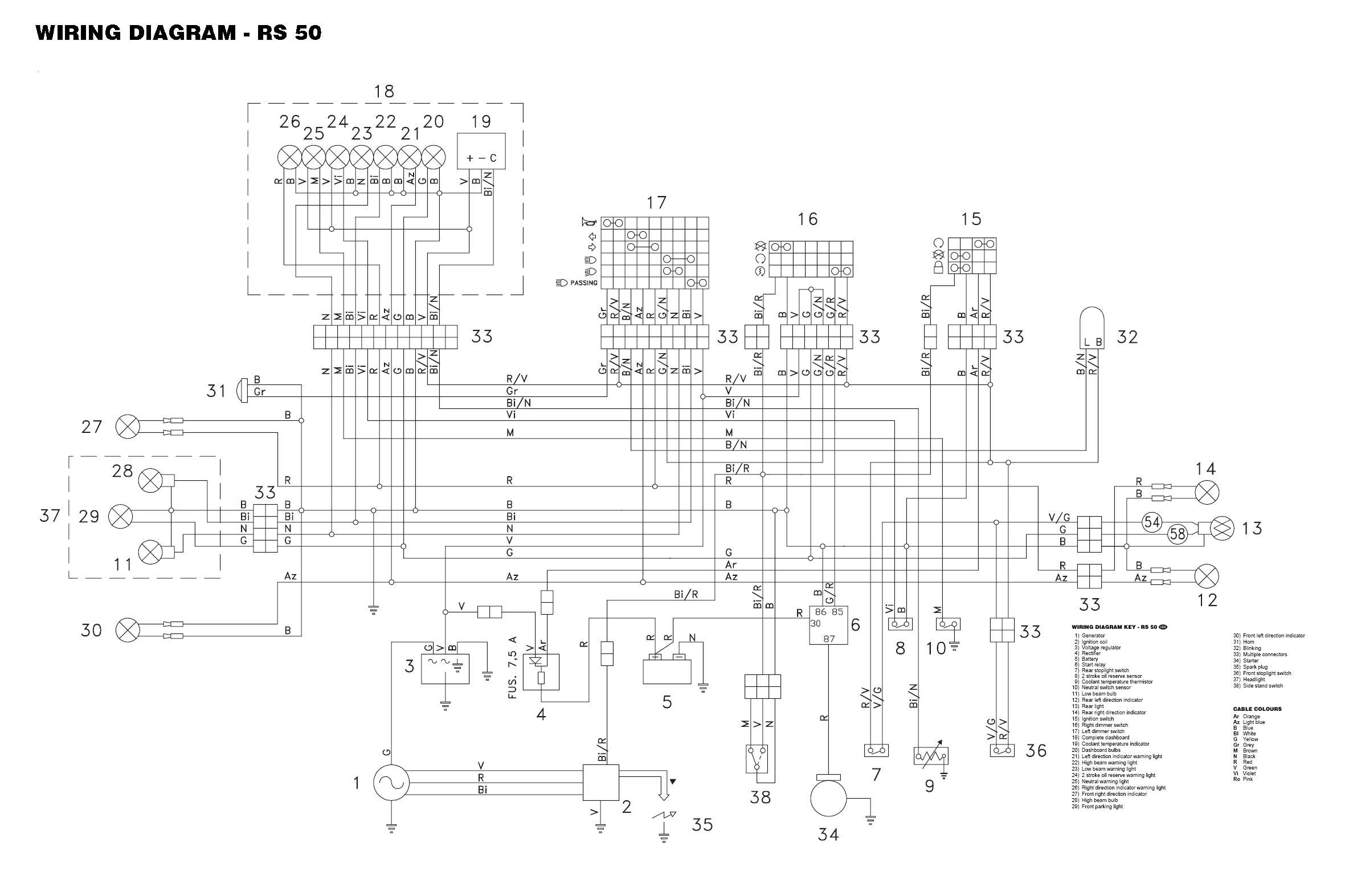 Схема электрооборудования мотоциклов Aprilia RS 50