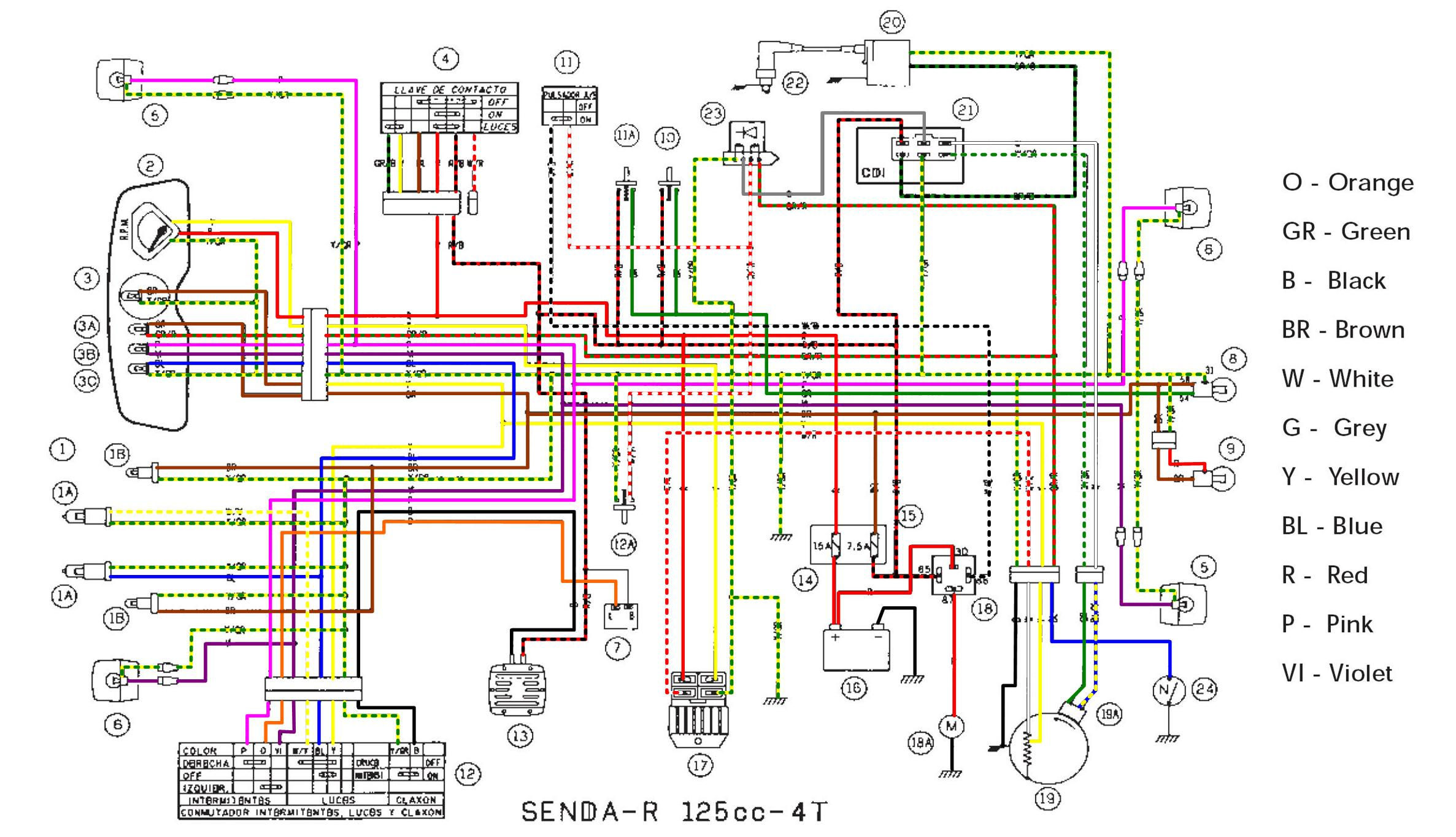 Схема электрооборудования мотоциклов Derbi Senda R 125 4T