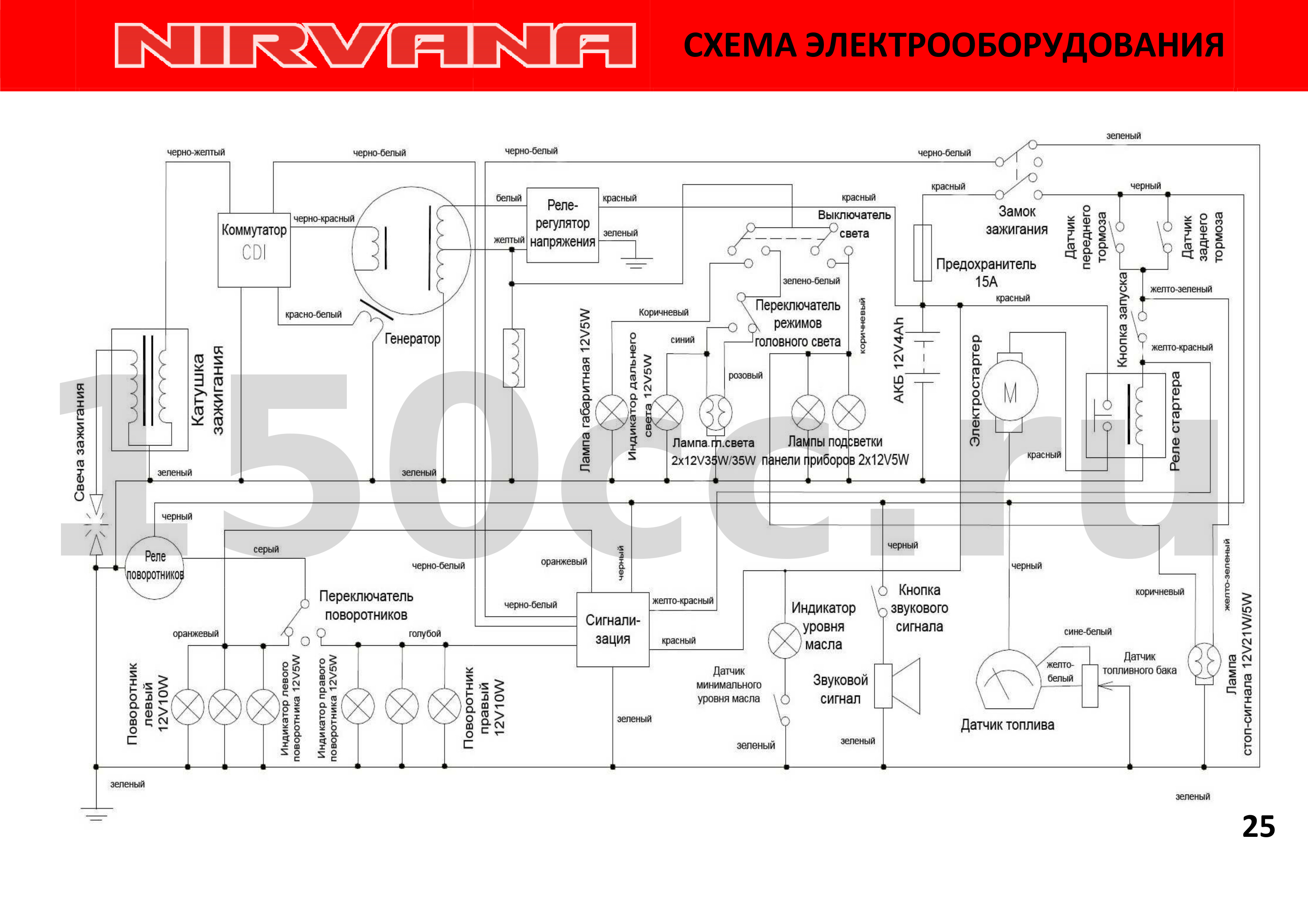 Схема электрооборудования скутеров Irbis Nirvana