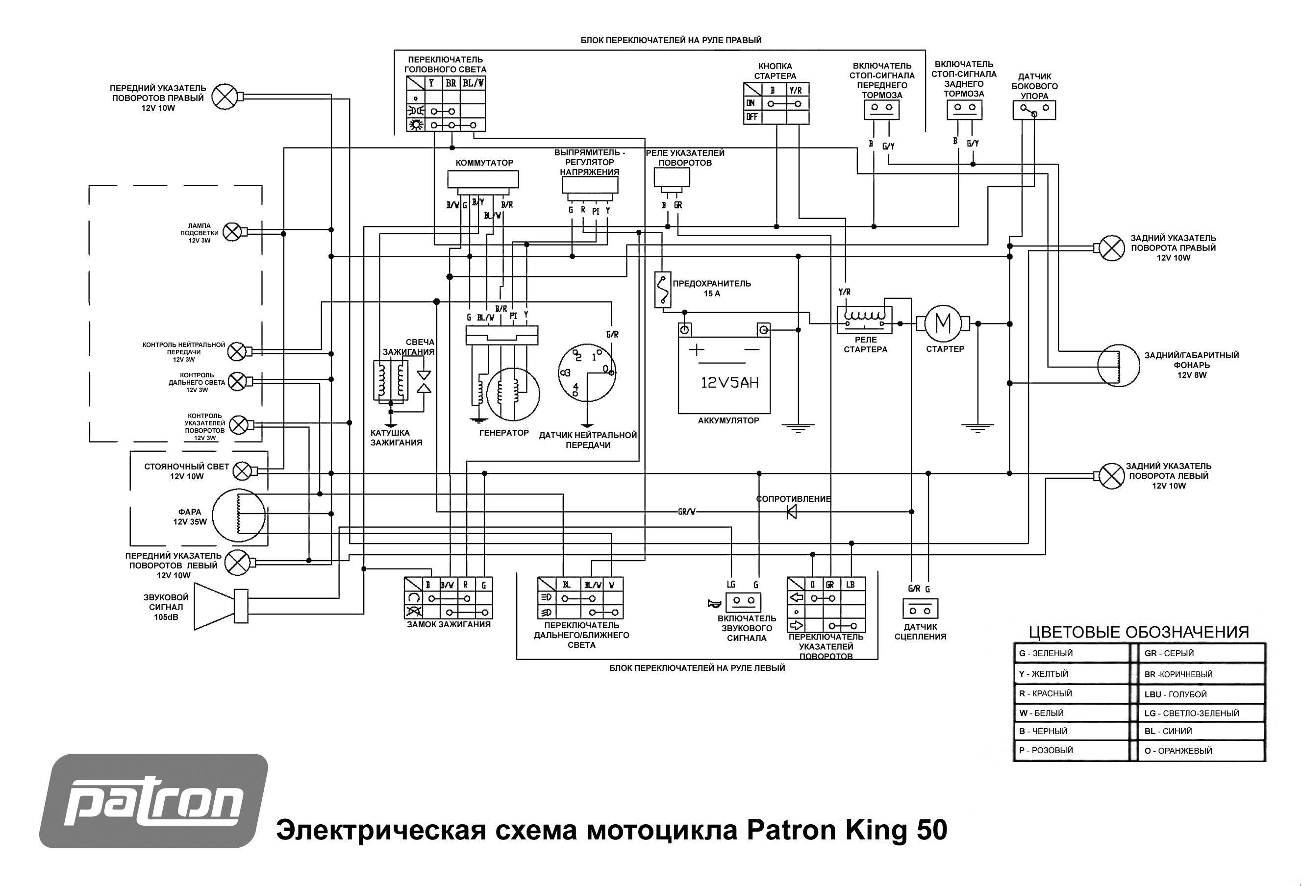 Электрическая схема скутера Patron King 50