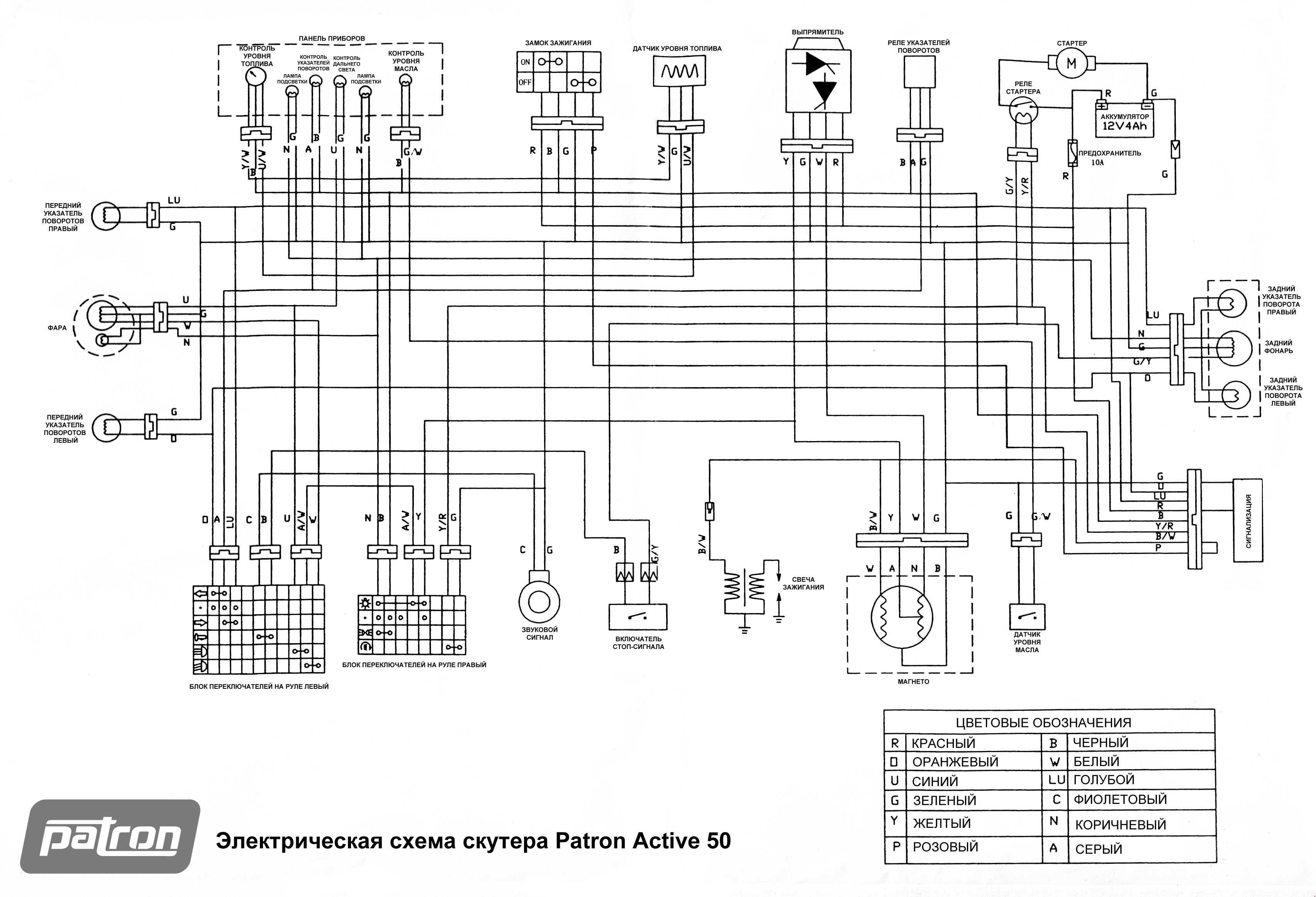 Электрическая схема скутера Patron Active 50